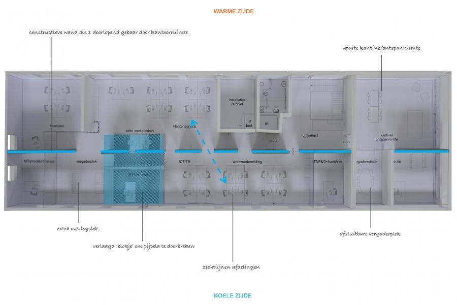 grib kantoor HomeTeam concept maquette