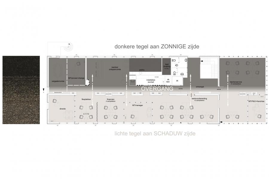 grib kantoor HomeTeam concepttekening